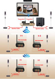 5 1 home theater receiver 2 4g wireless surround speakers wireless 7 1 home theater receiver 2 4g wireless surround speakers wireless surround sound audio transmitter amplifier perfect