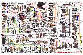 1968 corvette dash wire harness guide with fuse box 1968 camaro engine wiring harness 1968 Camaro Wiring Harness #22