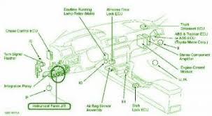 fuse mapcar wiring diagram page  1998 toyota camry 4 cyl under dash fuse box diagram