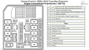 2013 nissan frontier fuse box tesla 2014 Ford Taurus Fuse Box Diagram 96 Ford Taurus Fuse Box Diagram