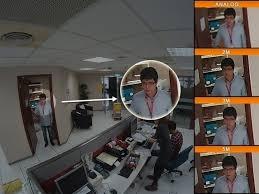 Surveillance Camera Resolution Chart Ip Video Lync Security