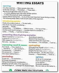 Example English Essay Writing Essay Wrightessay Compare Contrast Example Kids Poetry Contest