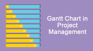 What Are The Benefits Of Using A Gantt Chart Gantt Chart In Project Management Benefits And Role Of