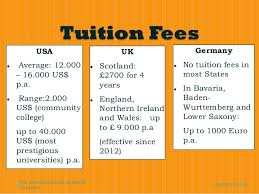 The U S Academic System Usa Education System