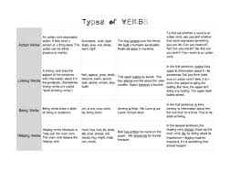 Verb Types Chart Types Of Verbs Chart