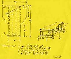 Plans For Portable Shooting Bench