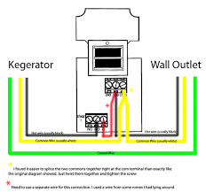 extension cord wiring diagram images extension cord 30 amp wiring extension cord wiring diagram 3 get image about diagram
