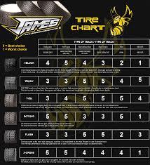 James Racing Tires Page 20 R C Tech Forums