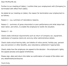 Employee Performance Letter Sample 12 Job Termination Letter Samples Formats
