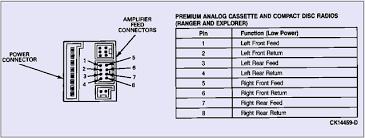 2000 ford explorer wiring diagram radio wiring diagram solved wiring diagram 2000 ford explorer premium sound fixya