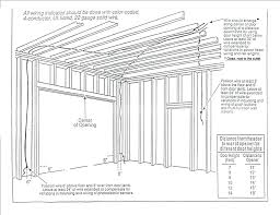 door jamb diagram. Interior Door Framing Overwhelming Garage Diagram Home Design Internal Jamb