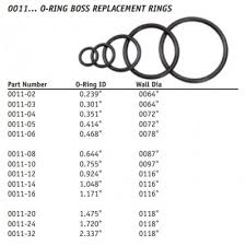 O Ring Boss Chart Straight Thread O Ring 0011 02