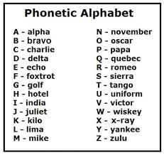 The military and police use this alphabet as not to confuse. Military Police Alphabet Phonetic Alphabet Military Alphabet Alphabet Charts