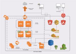 Aws Network Diagram Free Aws Network Diagram Templates