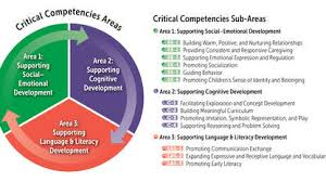 Narrative Development Chart Storytelling In The First Three Years Zero To Three