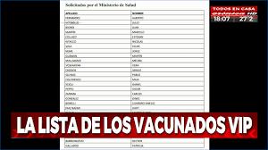 La lista de los vacunados VIP | Crónica Televisión | El canal de noticias  Nº1 de la Argentina