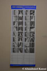 X Ray Positioning Chart With Images Ray Positioning By Konica