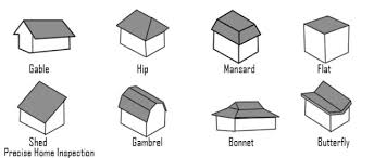 Different types of Roof Styles