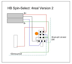 hss with vari coil blend control guitarnutz 2 Wiring Split A Spin this is just the spin select kind of module which could be modified or inserted as you please controlling the hb and then on to the selector spin a split wiring