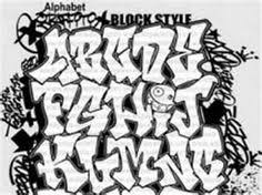 Graffiti Font Styles 217 Best Graffiti Fonts Images Graffiti Drawing Graffiti Names