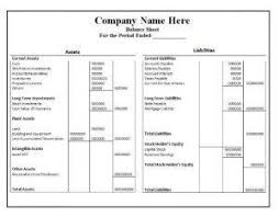 Detailed Classified Balance Sheet Balance Sheet Importance Sample Format Requirements