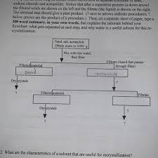 Flow Chart Of Mixture Salt Sand Water Diagram