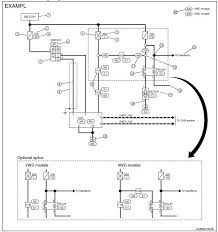 nissan rogue service manual sample wiring diagram example how each section includes wiring diagrams description