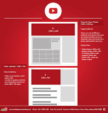 youtube video image size youtube banner size dimensions 2016 bubblegum marketing lead