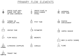 Interpreting Piping And Instrumentation Diagrams Symbology