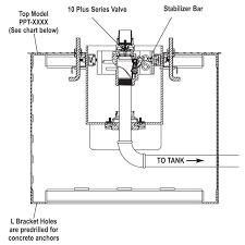 dispenser pedestal ordering specifications