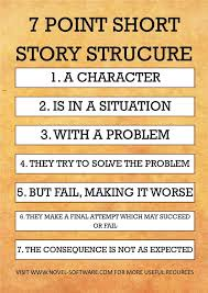 point story structure creative writing creative 7 point story structure