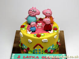 Peppa Pig Birthday Cake Peppa Pig Birthday Cake Ideas Childrens