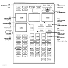 fuse diagram for ford f vehiclepad 2001 f150 fuse box diagram 2001 wiring diagrams