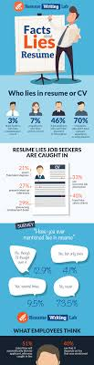 Facts About Lies In Resume Resumewritinglab