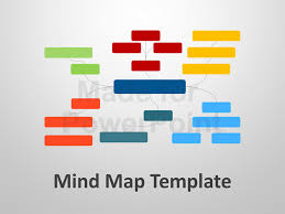 powerpoint map templates mind map template editable powerpoint templatae