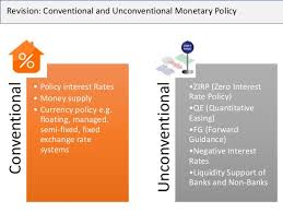 essay technique monetary and supply side policies  25 3 conventional • policy