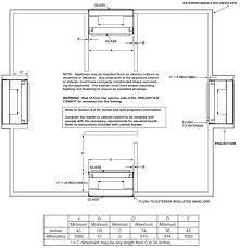 framing dimensions