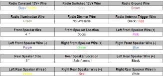 2001 buick lesabre radio wiring diagram 2001 image 2001 buick century wiring harness 2001 image on 2001 buick lesabre radio wiring diagram