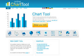 Online Chart Tool Online Chart Tool Online