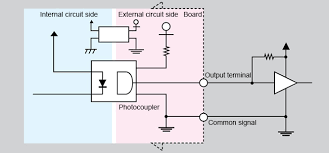 digital i o basic knowledge contec output circuit where the output transistor emitter isolated by a photocoupler becomes the output terminal