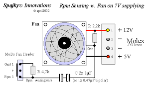 spajky´s innovations ® this kind of wiring is also color coded drawn shown on this slide but here is also something new added if having a 3 wire fan rpm sensing