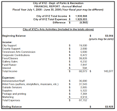 financial statement example financial statements tennessee arts commission