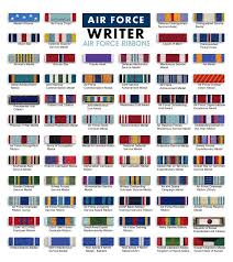Air Force Insignia Chart Air Force Ribbon Chart Air Force Ribbons Air Force Medals