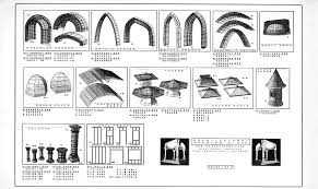 The Antic Cyber Graphics Software Future Design Architectural