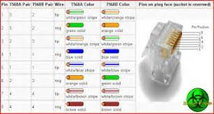 wiring diagram for cat5 ethernet cable wiring similiar cat 5 network wiring diagram keywords on wiring diagram for cat5 ethernet cable