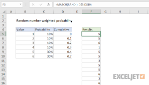 Probability Chart Examples Excel Formula Random Number Weighted Probability Exceljet