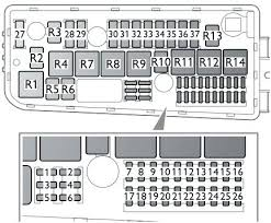 2006 saab 9 7x wiring diagram cc fuse box trusted diagrams elegant full size of saab 9 7x wiring diagram 2006 diagrams best of 3 relay locations location