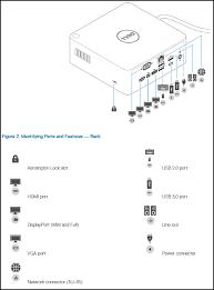 Dell Docking Station Compatibility Chart Dell Thunderbolt Dock Tb16 Informationen Und Technische