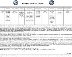 Nissan Engine Oil Capacity Chart Fluid Capacity Chart Pdf Free Download
