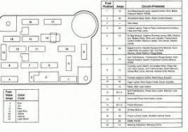 2004 mustang fuse box diagram wiring diagram 1999 ford mustang fuse box diagram at 2004 Ford Mustang Fuse Box